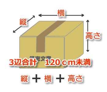 基本的な箱サイズの説明