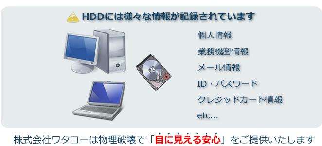 HDD消去のすすめ