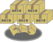メリット1 お得な溶解処理料金