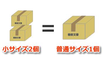 溶解処理・小サイズの箱